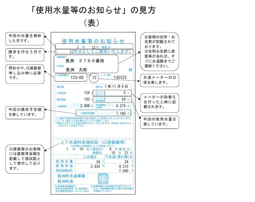 お知らせ票【表】75